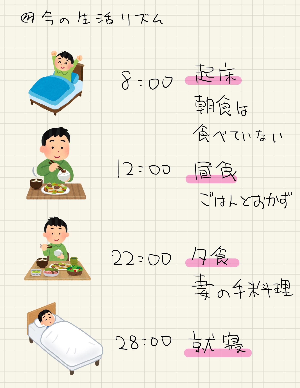 24/7Workout 川崎店